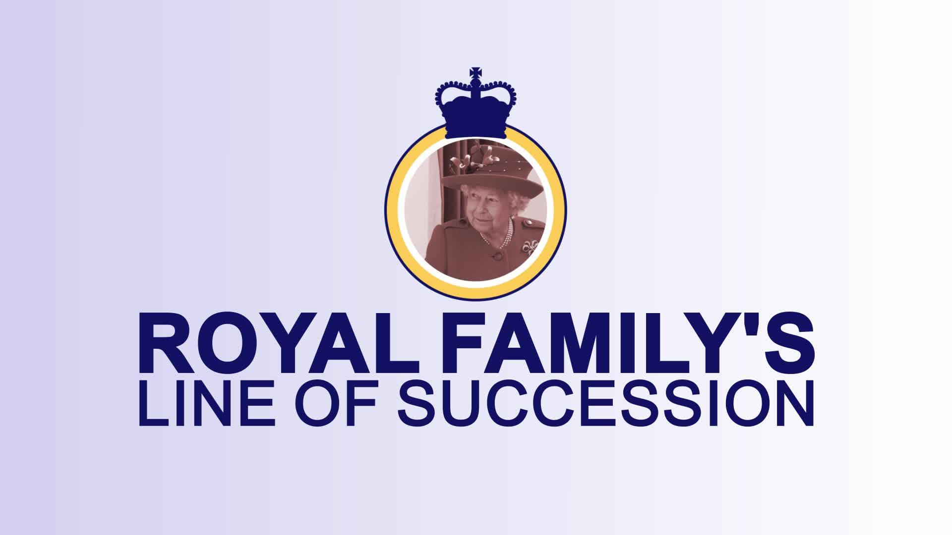 Royal family's line of succession
